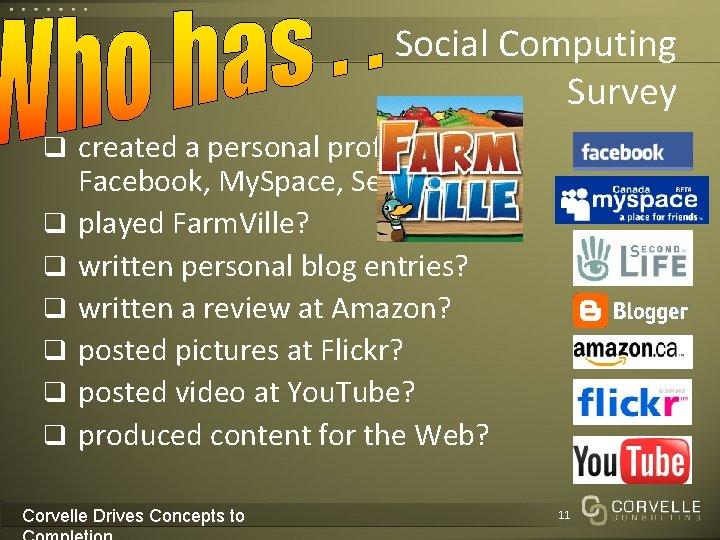 Social Computing Survey q created a personal profile on q q q Facebook, My.