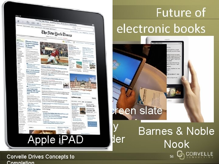 Future of electronic books Amazon Kindle. MSI Dual screen slate Sony Barnes & Noble