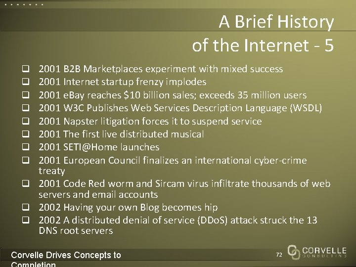 A Brief History of the Internet - 5 2001 B 2 B Marketplaces experiment