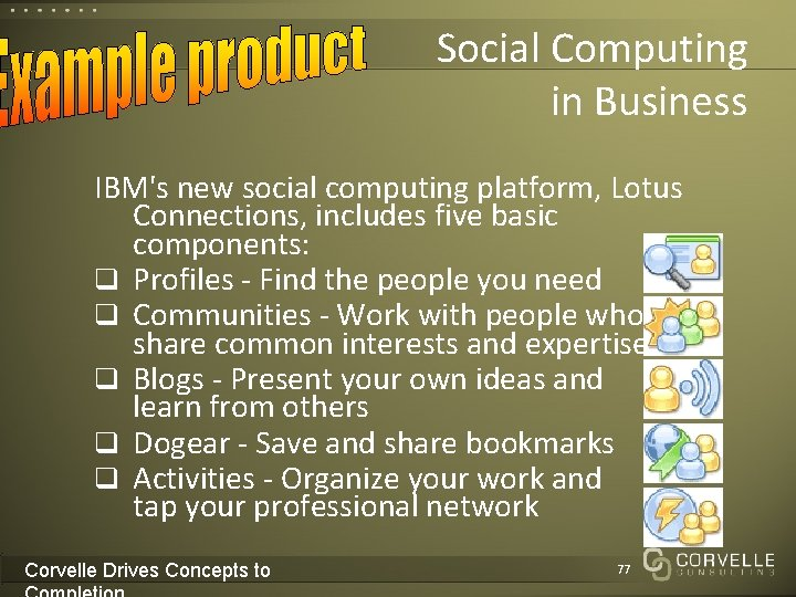 Social Computing in Business IBM's new social computing platform, Lotus Connections, includes five basic