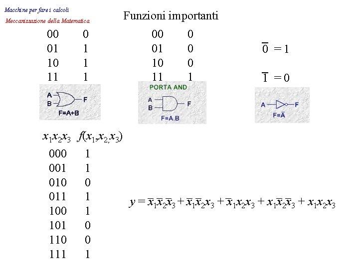 Macchine per fare i calcoli Meccanizzazione della Matematica 00 01 10 11 0 1