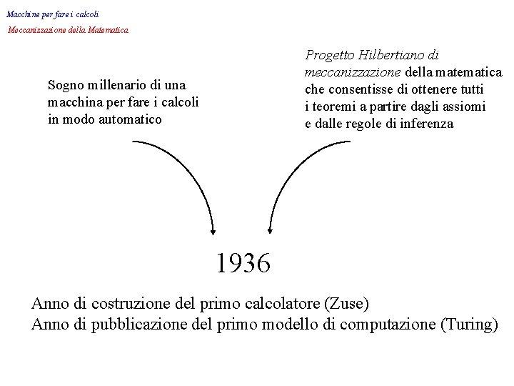 Macchine per fare i calcoli Meccanizzazione della Matematica Progetto Hilbertiano di meccanizzazione della matematica