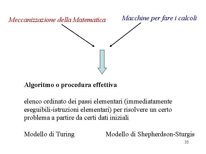 Meccanizzazione della Matematica Macchine per fare i calcoli Algoritmo o procedura effettiva elenco ordinato