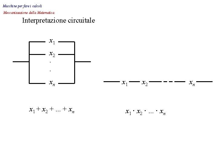 Macchine per fare i calcoli Meccanizzazione della Matematica Interpretazione circuitale x 1 x 2.