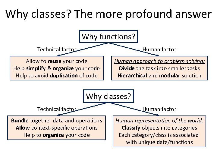 Why classes? The more profound answer Why functions? Technical factor Human factor Allow to