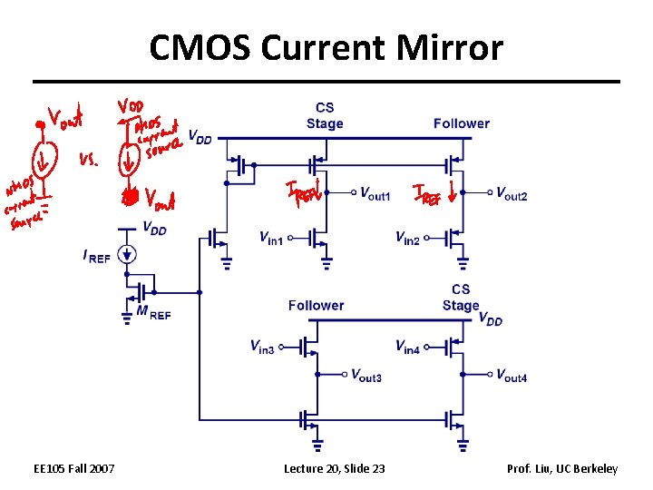 CMOS Current Mirror EE 105 Fall 2007 Lecture 20, Slide 23 Prof. Liu, UC