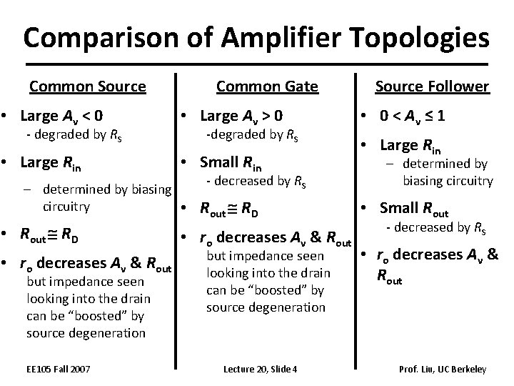 Comparison of Amplifier Topologies Common Source • Large Av < 0 - degraded by