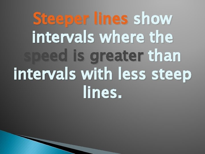 Steeper lines show intervals where the speed is greater than intervals with less steep