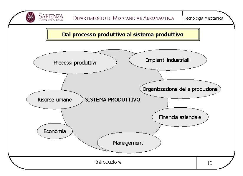 Tecnologia Meccanica Dal processo produttivo al sistema produttivo Impianti industriali Processi produttivi Organizzazione della