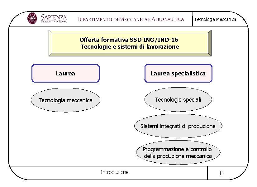 Tecnologia Meccanica Offerta formativa SSD ING/IND-16 Tecnologie e sistemi di lavorazione Laurea specialistica Tecnologia