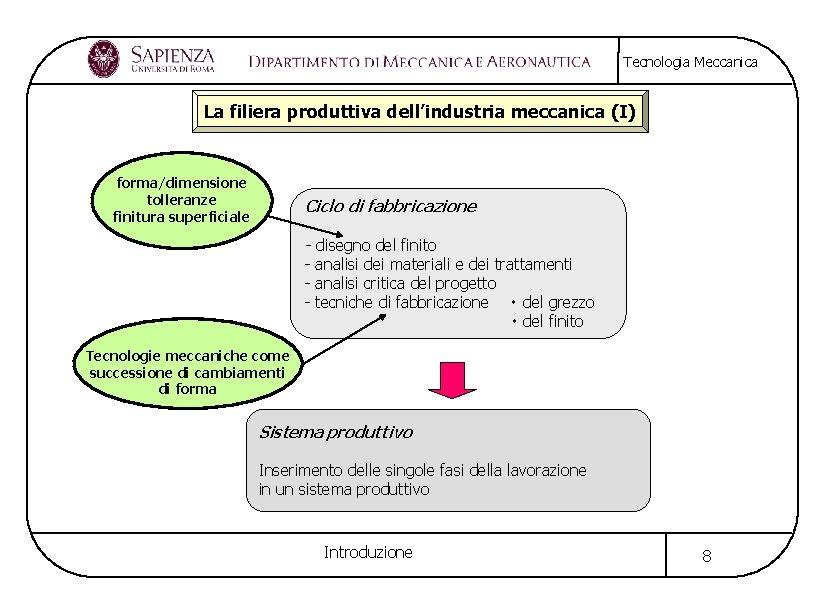 Tecnologia Meccanica La filiera produttiva dell'industria meccanica (I) forma/dimensione tolleranze finitura superficiale Ciclo di