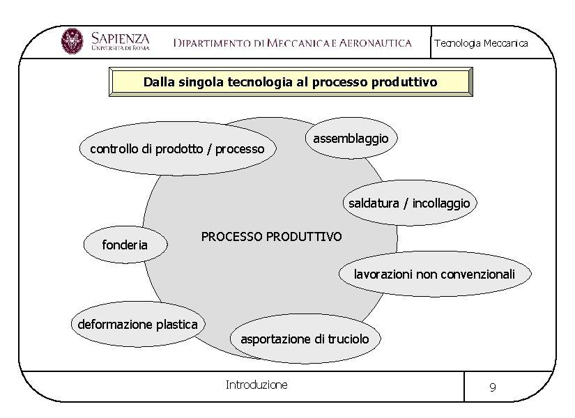 Tecnologia Meccanica Dalla singola tecnologia al processo produttivo controllo di prodotto / processo assemblaggio