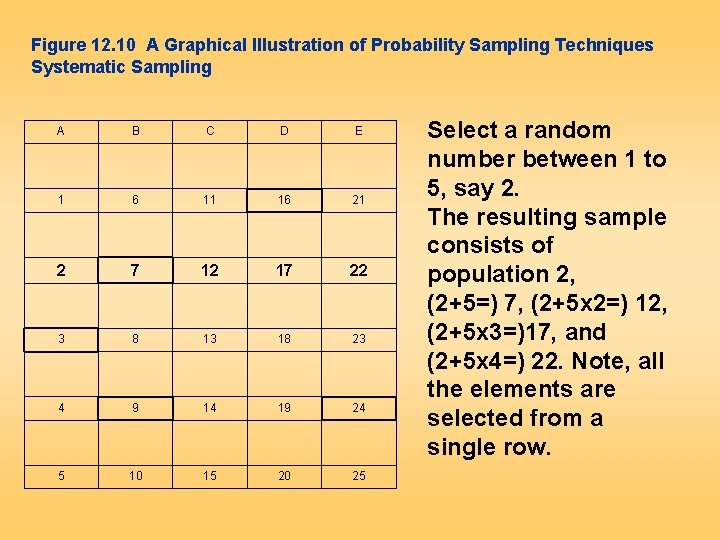 Figure 12. 10 A Graphical Illustration of Probability Sampling Techniques Systematic Sampling A B