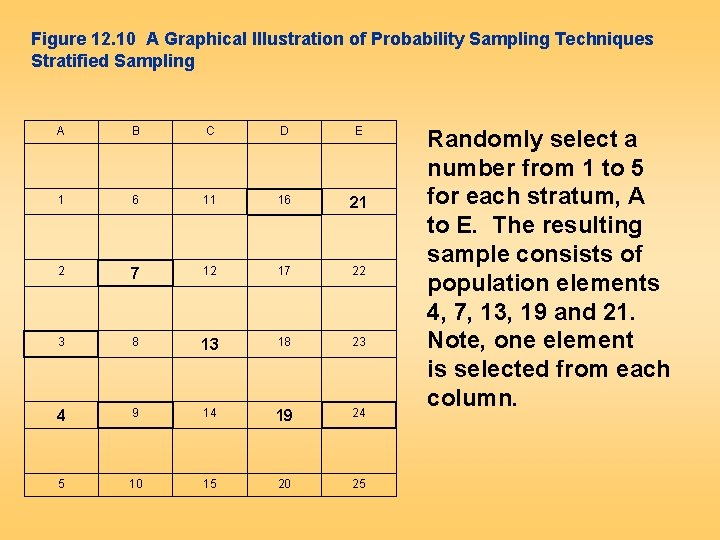 Figure 12. 10 A Graphical Illustration of Probability Sampling Techniques Stratified Sampling A B