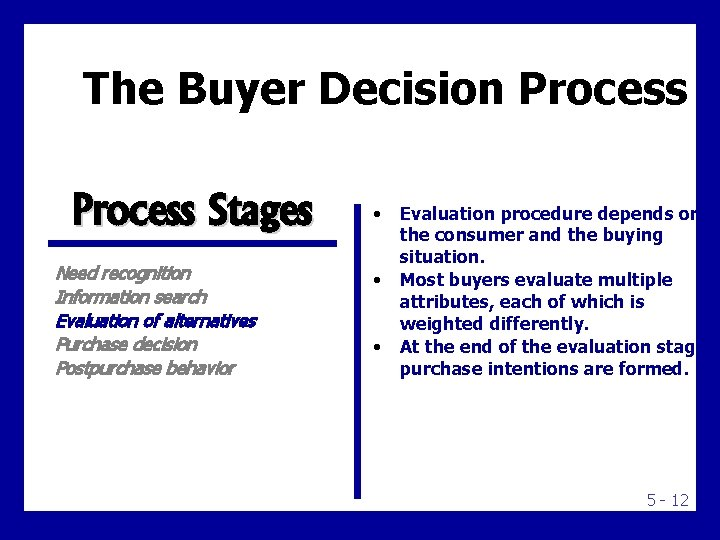 The Buyer Decision Process Stages Need recognition Information search Evaluation of alternatives Purchase decision
