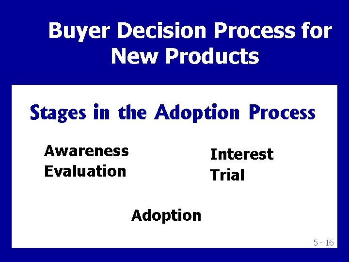 Buyer Decision Process for New Products Stages in the Adoption Process Awareness Evaluation Interest