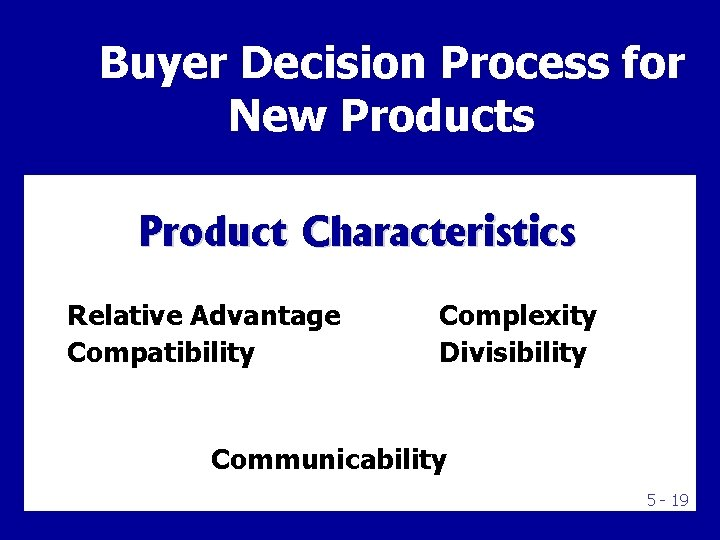 Buyer Decision Process for New Products Product Characteristics Relative Advantage Compatibility Complexity Divisibility Communicability