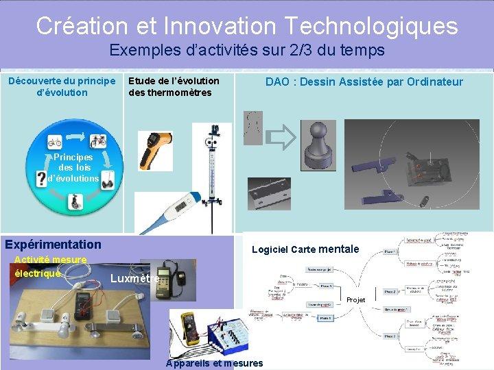 Création et Innovation Technologiques Exemples d'activités sur 2/3 du temps Découverte du principe d'évolution