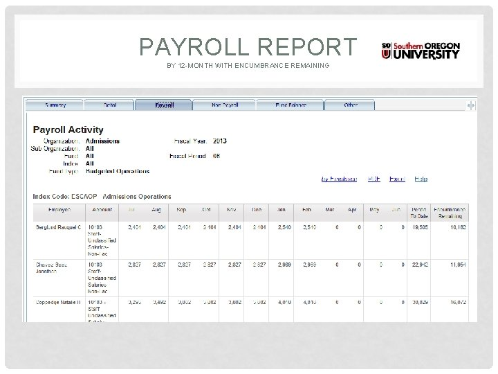 PAYROLL REPORT BY 12 -MONTH WITH ENCUMBRANCE REMAINING