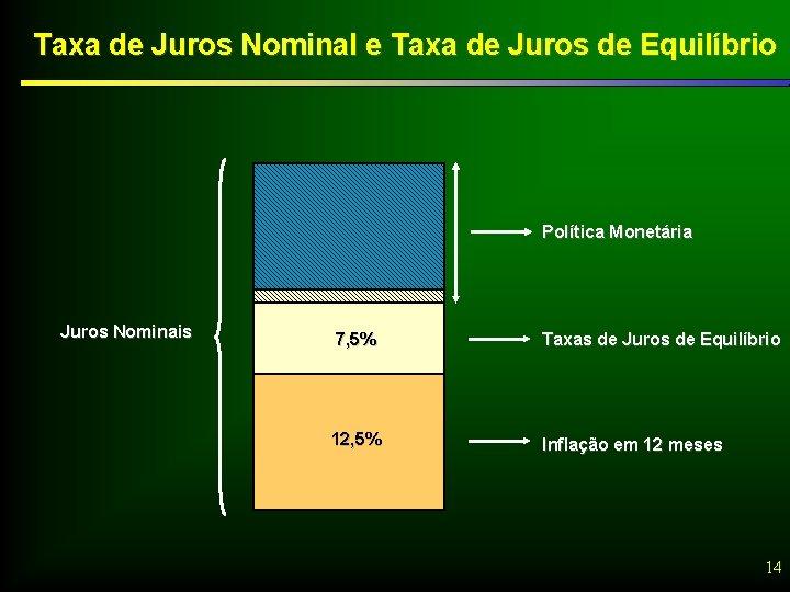 Taxa de Juros Nominal e Taxa de Juros de Equilíbrio Política Monetária Juros Nominais