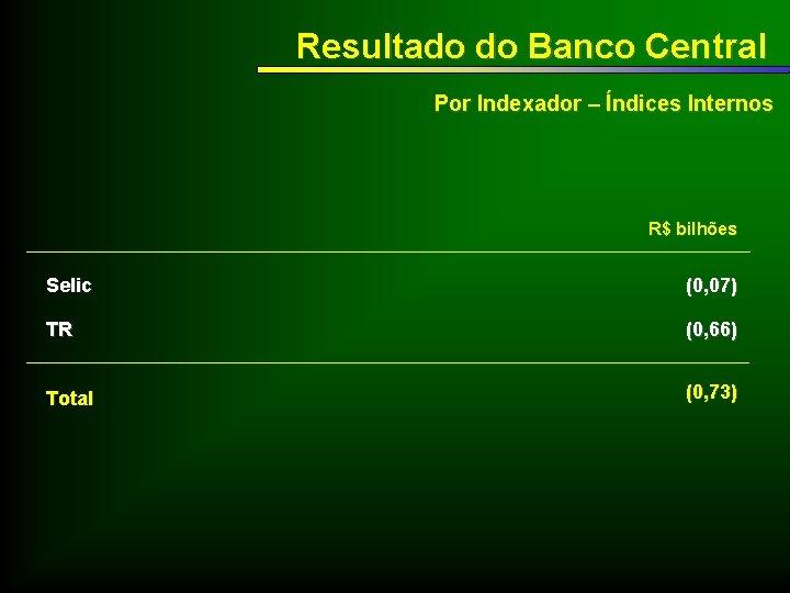 Resultado do Banco Central Por Indexador – Índices Internos R$ bilhões Selic (0, 07)