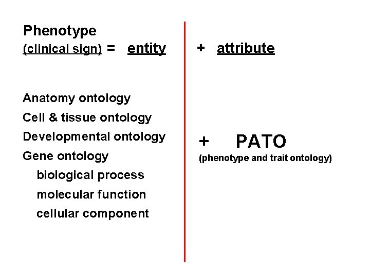 Phenotype (clinical sign) = entity + attribute Anatomy ontology Cell & tissue ontology Developmental