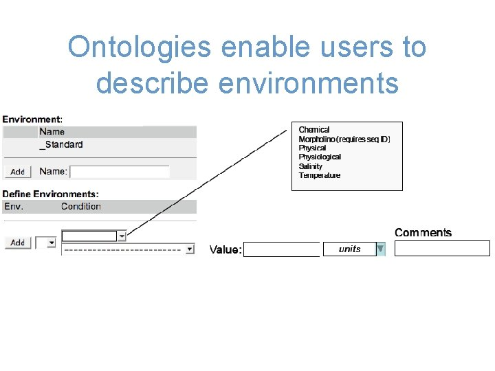 Ontologies enable users to describe environments