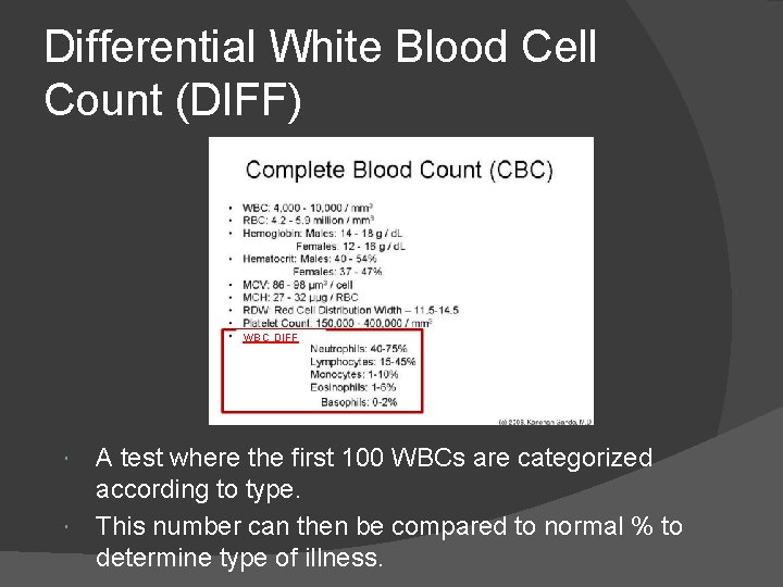 Differential White Blood Cell Count (DIFF) WBC DIFF A test where the first 100