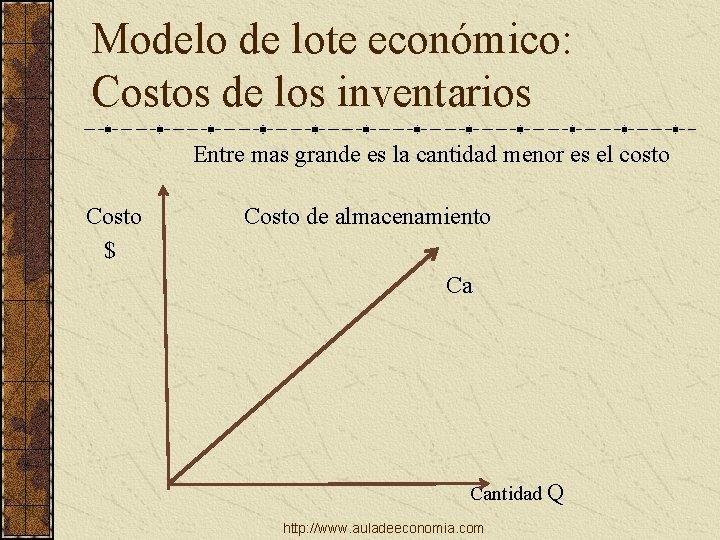 Modelo de lote económico: Costos de los inventarios Entre mas grande es la cantidad