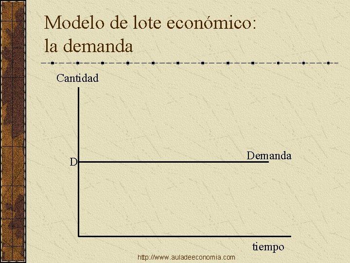 Modelo de lote económico: la demanda Cantidad Demanda D tiempo http: //www. auladeeconomia. com
