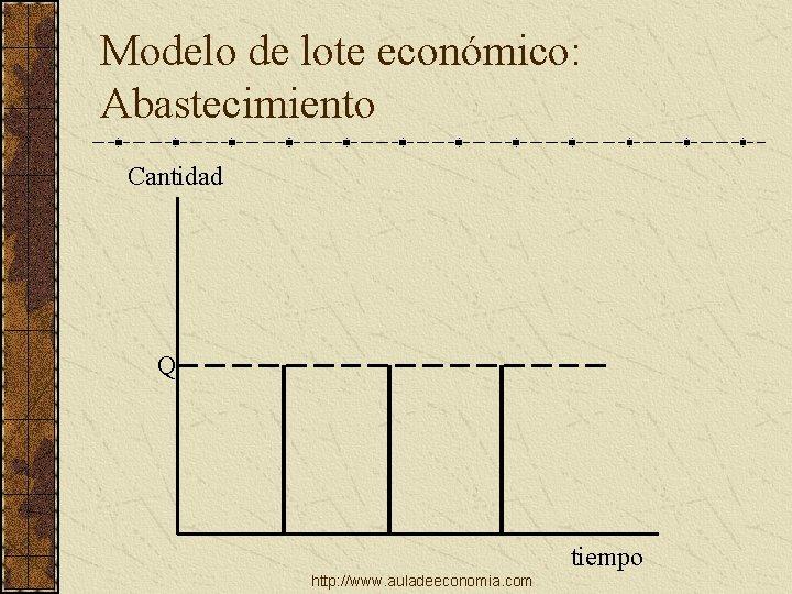 Modelo de lote económico: Abastecimiento Cantidad Q tiempo http: //www. auladeeconomia. com