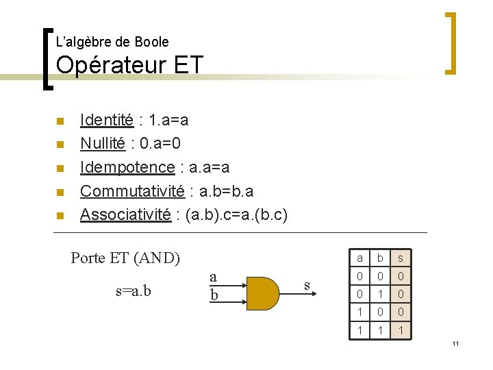 L'algèbre de Boole Opérateur ET n n n Identité : 1. a=a Nullité :