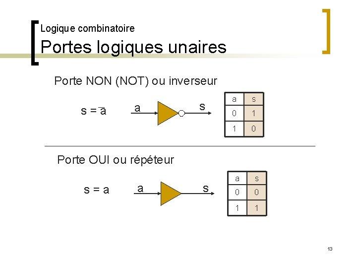Logique combinatoire Portes logiques unaires Porte NON (NOT) ou inverseur s=a a s 0