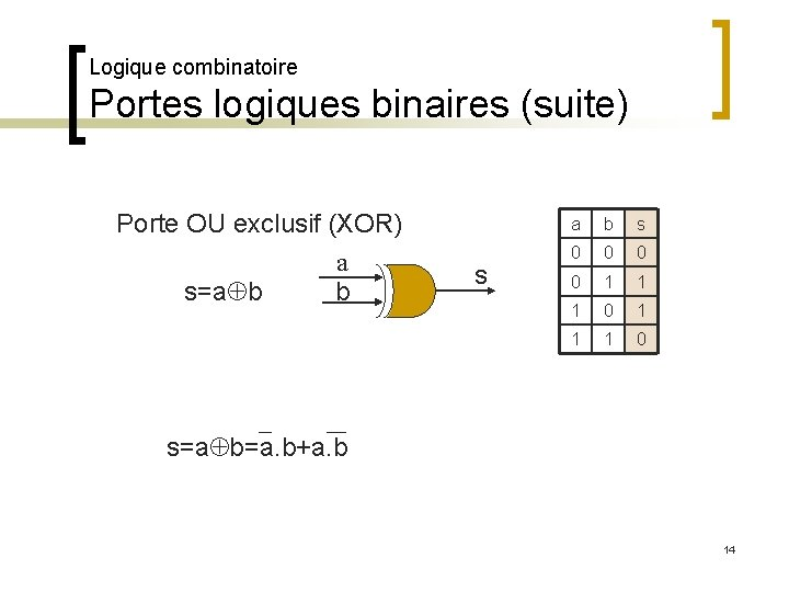Logique combinatoire Portes logiques binaires (suite) Porte OU exclusif (XOR) a b s=a b