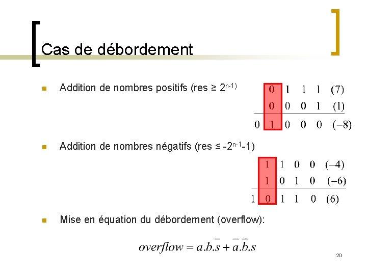 Cas de débordement n Addition de nombres positifs (res ≥ 2 n-1) n Addition