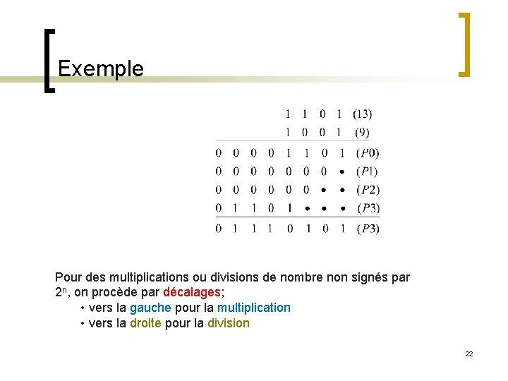 Exemple Pour des multiplications ou divisions de nombre non signés par 2 n, on
