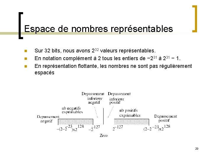 Espace de nombres représentables n n n Sur 32 bits, nous avons 232 valeurs
