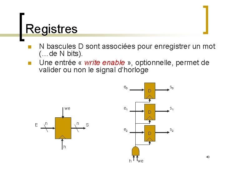 Registres N bascules D sont associées pour enregistrer un mot (…de N bits). Une