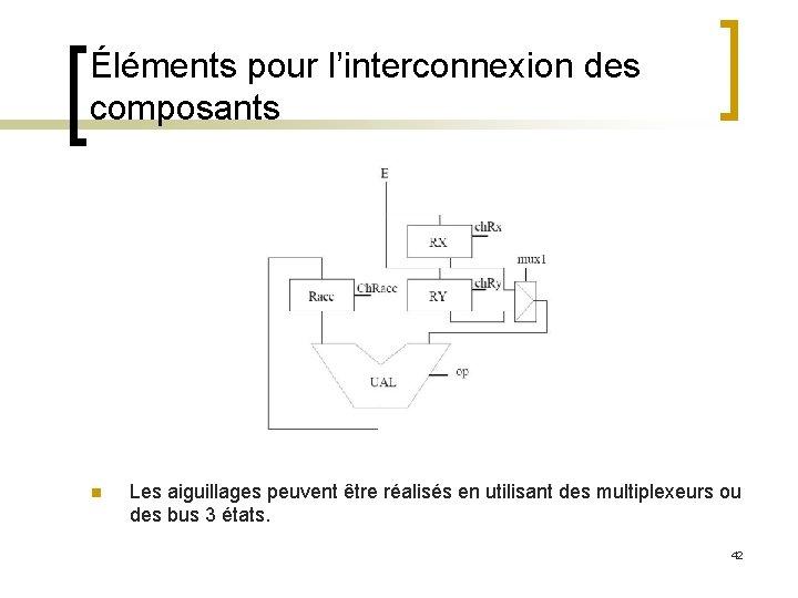 Éléments pour l'interconnexion des composants n Les aiguillages peuvent être réalisés en utilisant des