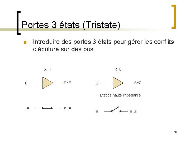 Portes 3 états (Tristate) n Introduire des portes 3 états pour gérer les conflits