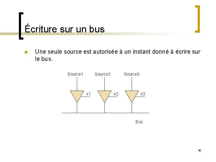 Écriture sur un bus n Une seule source est autorisée à un instant donné