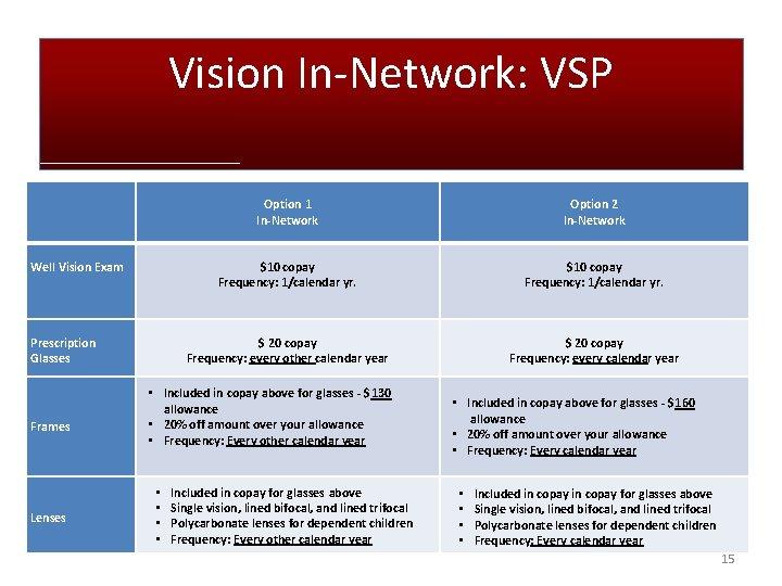 Vision In-Network: VSP Well Vision Exam Prescription Glasses Frames Lenses Option 1 In-Network Option