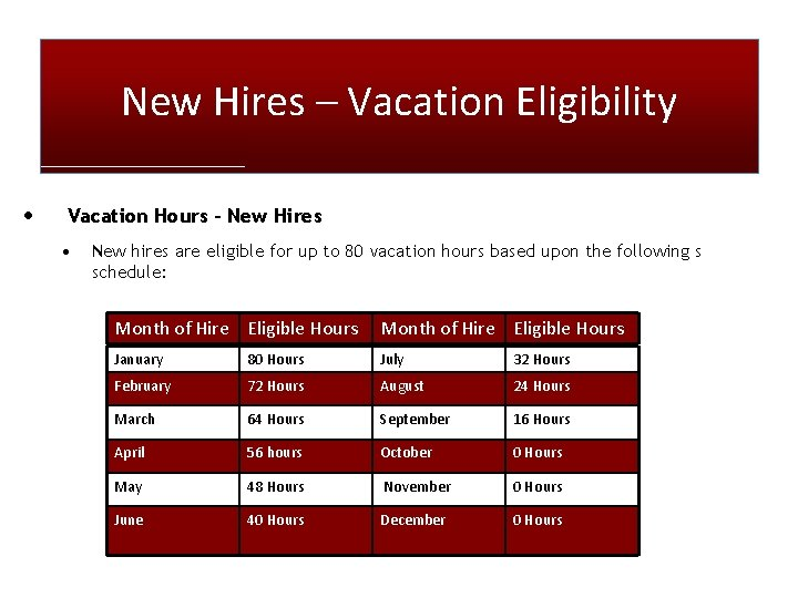 New Hires – Vacation Eligibility • Vacation Hours – New Hires • New hires