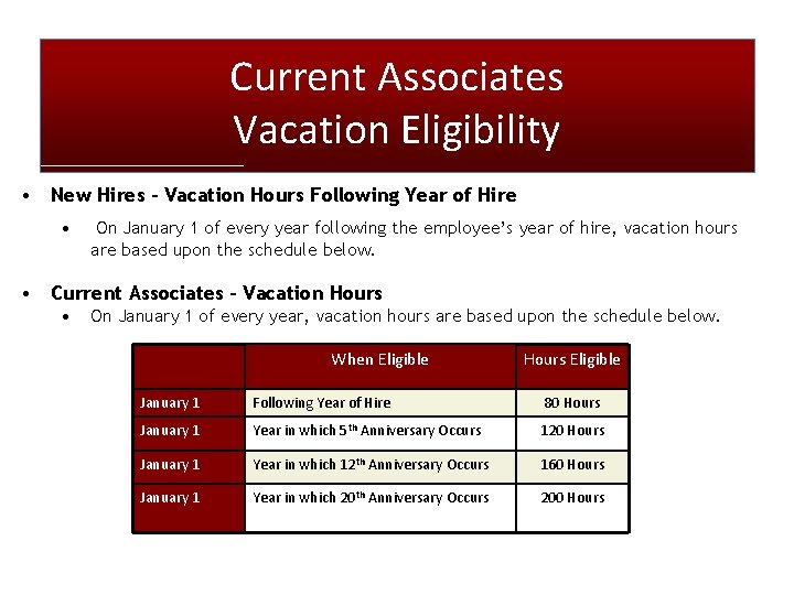 Current Associates Vacation Eligibility • New Hires – Vacation Hours Following Year of Hire