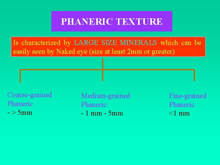 PHANERIC TEXTURE Is characterized by LARGE SIZE MINERALS which can be easily seen by