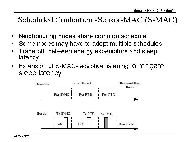 doc. : IEEE 802. 15 -<doc#> Scheduled Contention -Sensor-MAC (S-MAC) • Neighbouring nodes share