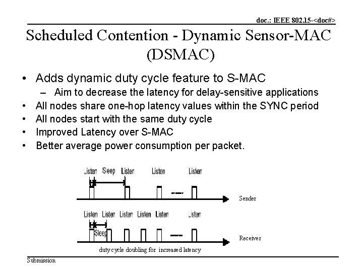 doc. : IEEE 802. 15 -<doc#> Scheduled Contention - Dynamic Sensor-MAC (DSMAC) • Adds