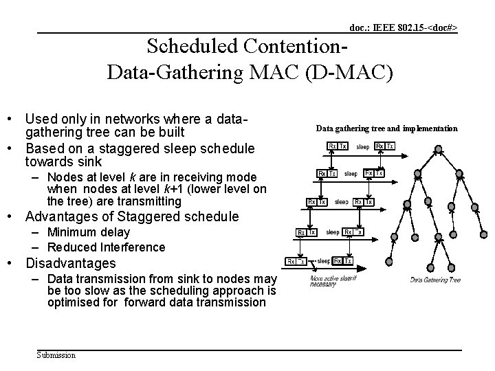 doc. : IEEE 802. 15 -<doc#> Scheduled Contention. Data-Gathering MAC (D-MAC) • Used only