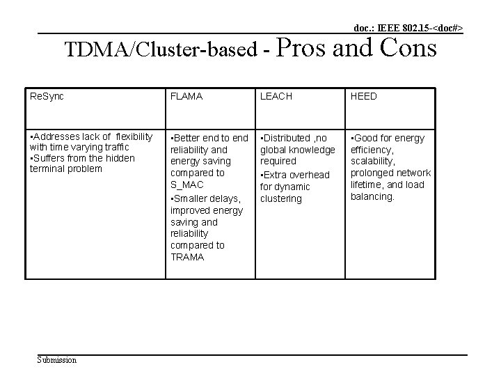 TDMA/Cluster-based - Pros doc. : IEEE 802. 15 -<doc#> and Cons Re. Sync FLAMA