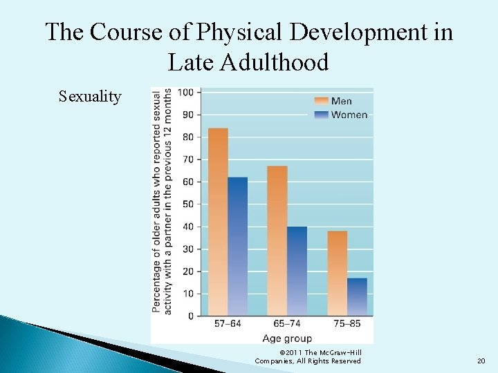 The Course of Physical Development in Late Adulthood Sexuality © 2011 The Mc. Graw-Hill